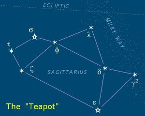 external image sagittarius-teapot-asterism.jpg?w=300
