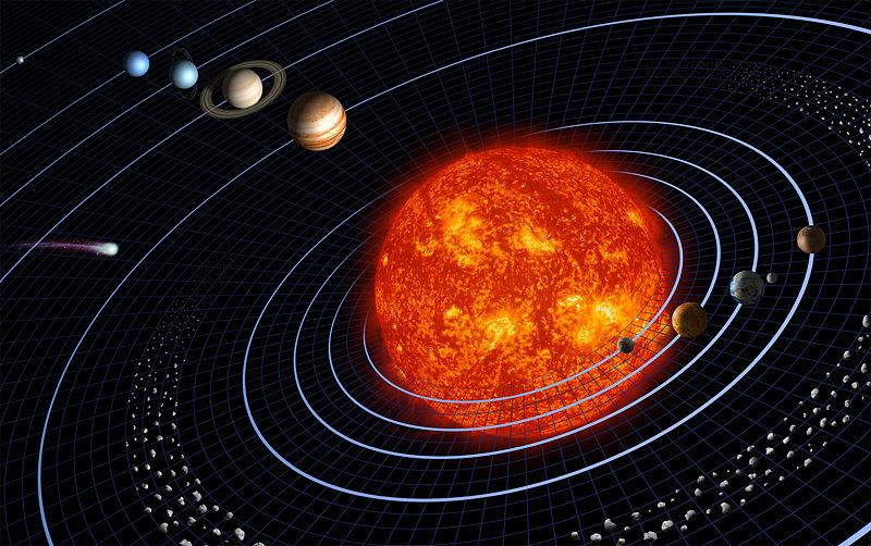 Cinturón De Asteroides Qué Es Características Formación Y Más